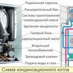 shema_raboty_kondensacionnogo_kotla