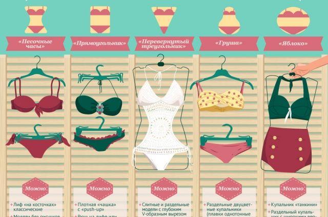 3d5426e7671b8 Как выбрать идеальный купальник… Под ваш тип фигуры – В Курсе Жизни
